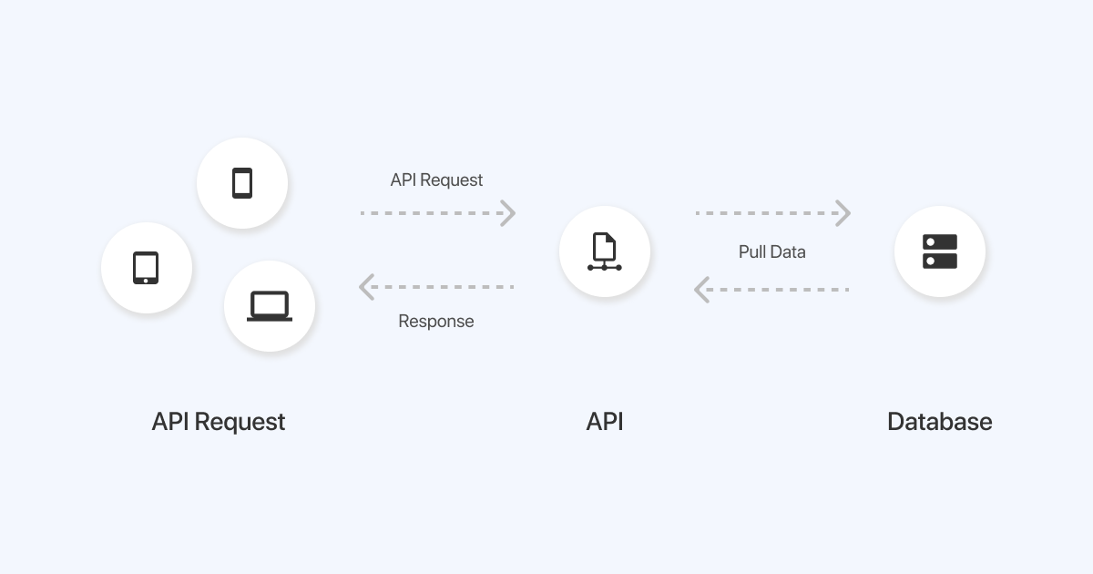 pull-data-from-an-api